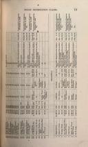 Stran 132