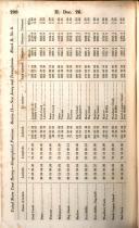 Stran 298
