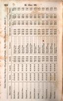 Stran 354