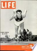 2 avg 1948