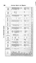 Stran 302