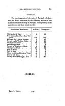 Stran 252