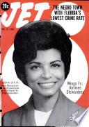 15 avg 1963