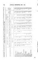 Stran 28
