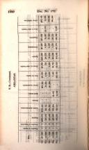 Stran 1350