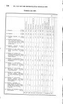 Stran 198