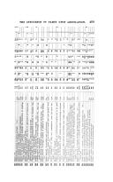 Stran 409
