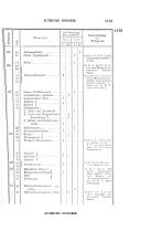 Stran 1181