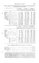 Stran 215