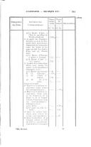 Stran 241
