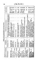 Stran 32