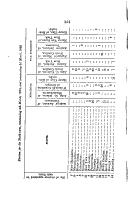 Stran 324