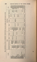 Stran 462