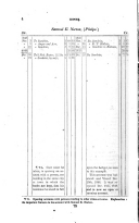Stran 78