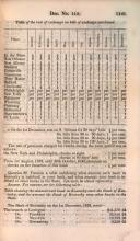 Stran 1141