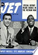 19 avg 1965