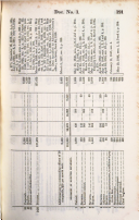 Stran 191