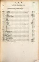 Stran 187